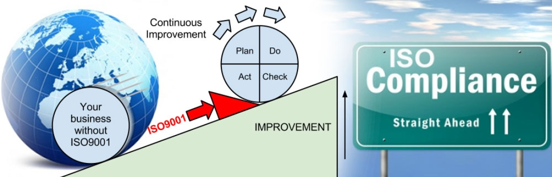 ISO Compliance - Quality Management